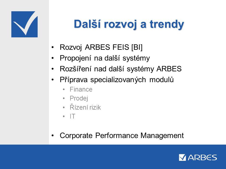 Další rozvoj a trendy Rozvoj ARBES FEIS [BI]